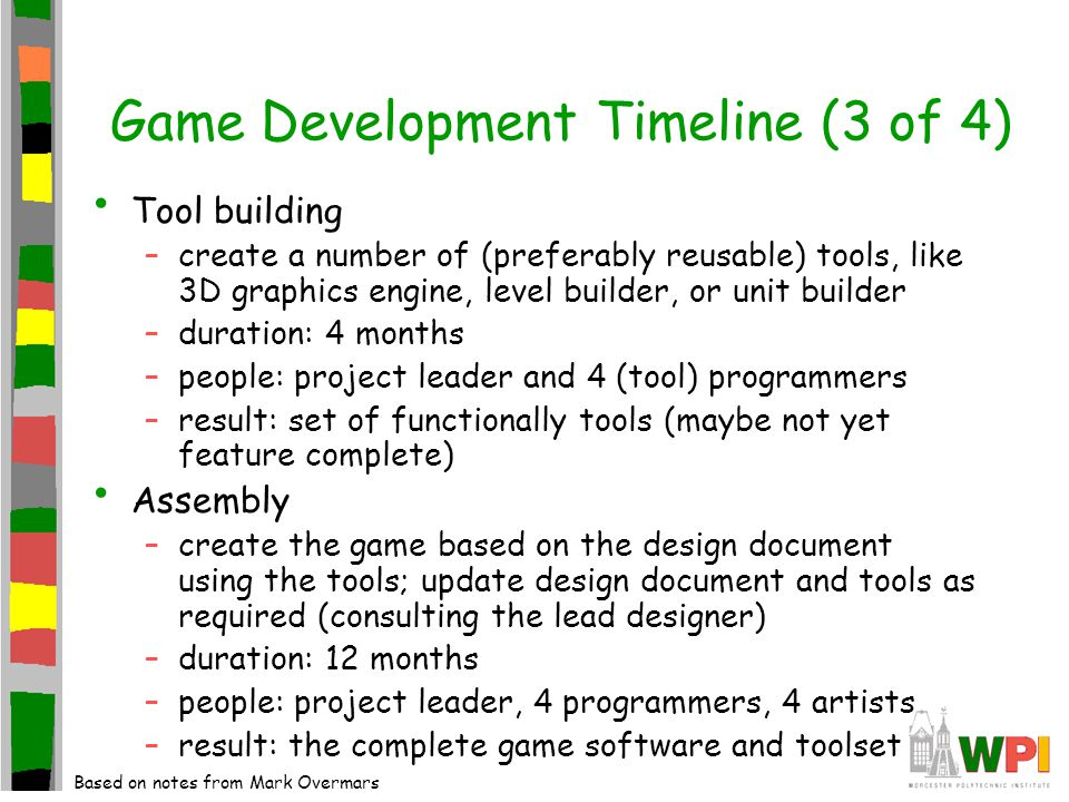 Game Development Timeline (3 of 4) Tool building –create a number of (preferably reusable) tools, like 3D graphics engine, level builder, or unit builder –duration: 4 months –people: project leader and 4 (tool) programmers –result: set of functionally tools (maybe not yet feature complete) Assembly –create the game based on the design document using the tools; update design document and tools as required (consulting the lead designer) –duration: 12 months –people: project leader, 4 programmers, 4 artists –result: the complete game software and toolset Based on notes from Mark Overmars