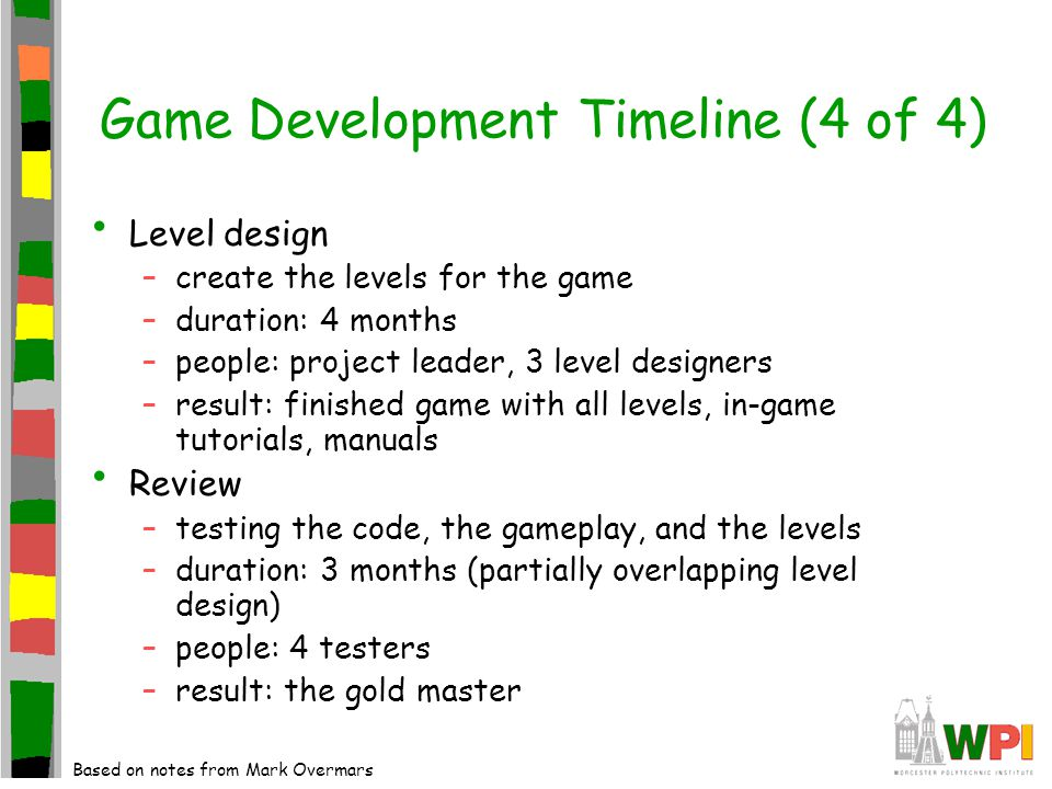 Game Development Timeline (4 of 4) Level design –create the levels for the game –duration: 4 months –people: project leader, 3 level designers –result