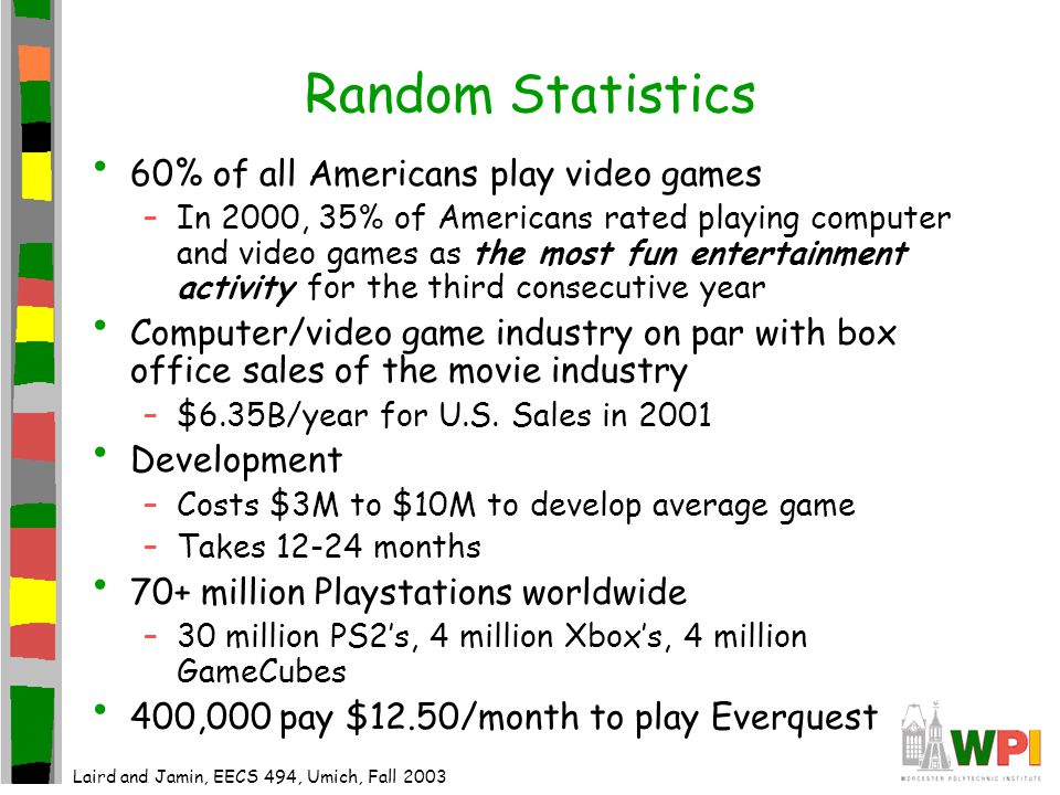 Random Statistics 60% of all Americans play video games –In 2000, 35% of Americans rated playing computer and video games as the most fun entertainment activity for the third consecutive year Computer/video game industry on par with box office sales of the movie industry –$6.35B/year for U.S.