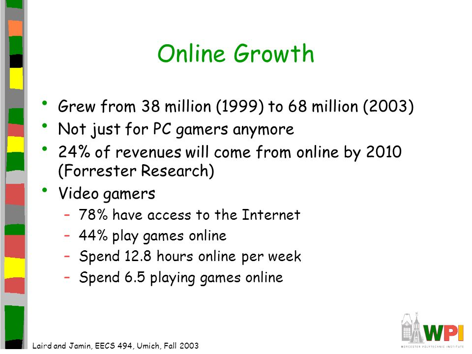 Online Growth Grew from 38 million (1999) to 68 million (2003) Not just for PC gamers anymore 24% of revenues will come from online by 2010 (Forrester
