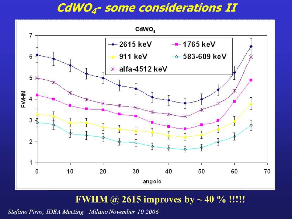Stefano Pirro, IDEA Meeting –Milano November 10 2006 CdWO 4 - some considerations II E-rotated  E rotaded =Heat cos  + Light sin  FWHM @ 2615 improves by ~ 40 % !!!!!