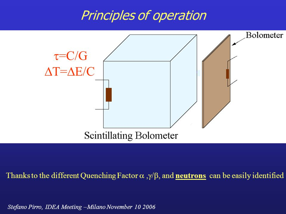 Stefano Pirro, IDEA Meeting –Milano November 10 2006 Principles of operation Thanks to the different Quenching Factor ,  / , and neutrons can be easily identified  =C/G  T=  E/C
