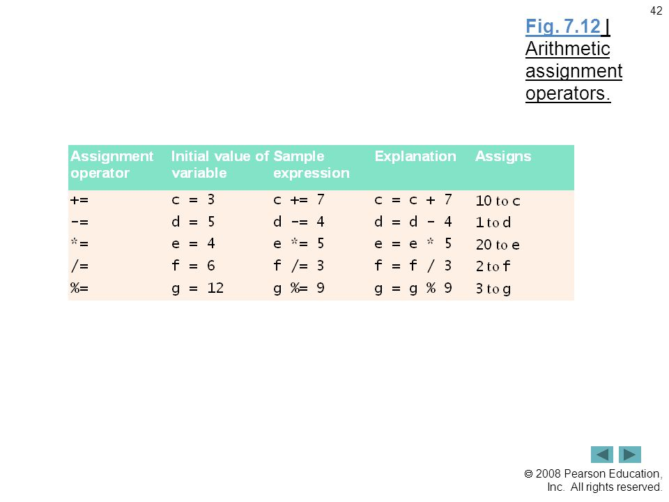  2008 Pearson Education, Inc. All rights reserved. 42 Fig. 7.12 | Arithmetic assignment operators.