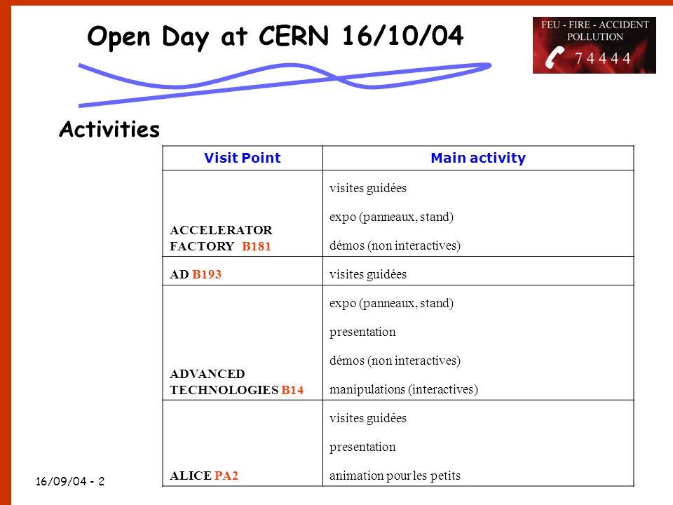 16/09/04 - 2 Open Day at CERN 16/10/04 Visit PointMain activity ACCELERATOR FACTORY B181 visites guidées expo (panneaux, stand) démos (non interactives) AD B193visites guidées ADVANCED TECHNOLOGIES B14 expo (panneaux, stand) presentation démos (non interactives) manipulations (interactives) ALICE PA2 visites guidées presentation animation pour les petits Activities