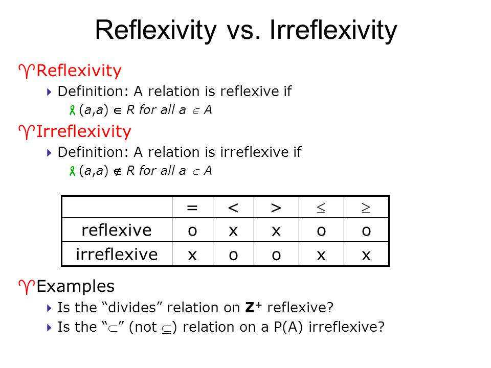 Reflexivity vs. Irreflexivity ^Reflexivity  Definition: A relation is reflexive if  (a,a)  R for all a  A ^Irreflexivity  Definition: A relation