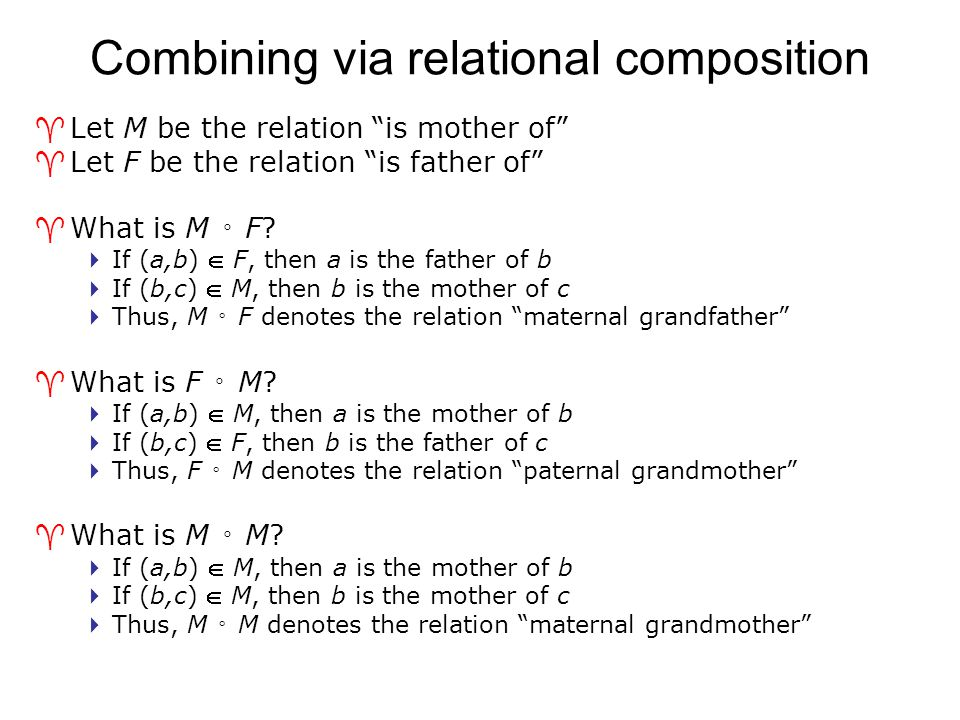 """Combining via relational composition ^Let M be the relation """"is mother of"""" ^Let F be the relation """"is father of"""" ^What is M ◦ F?  If (a,b)  F, then"""