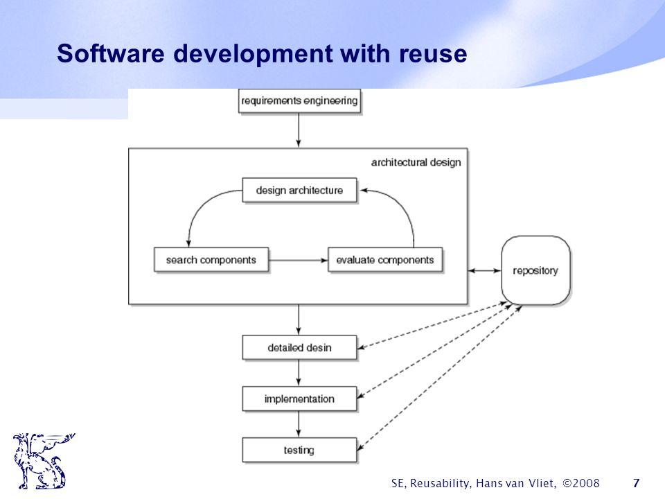 SE, Reusability, Hans van Vliet, ©2008 7 Software development with reuse