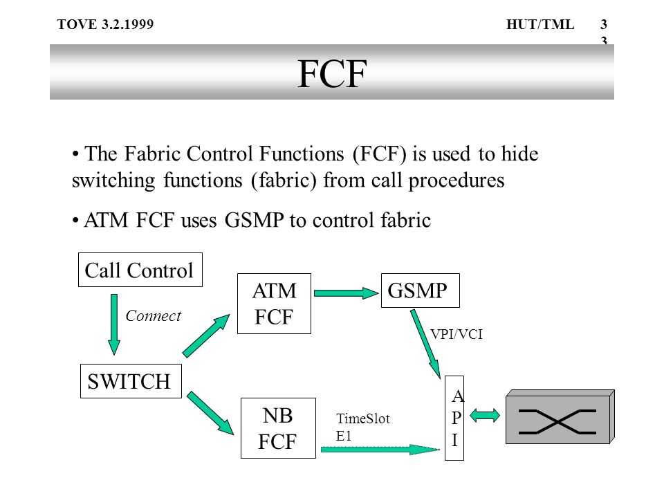 TOVE 3.2.1999HUT/TML33 FCF The Fabric Control Functions (FCF) is used to hide switching functions (fabric) from call procedures ATM FCF uses GSMP to control fabric Call Control SWITCH ATM FCF NB FCF GSMP APIAPI TimeSlot E1 Connect VPI/VCI