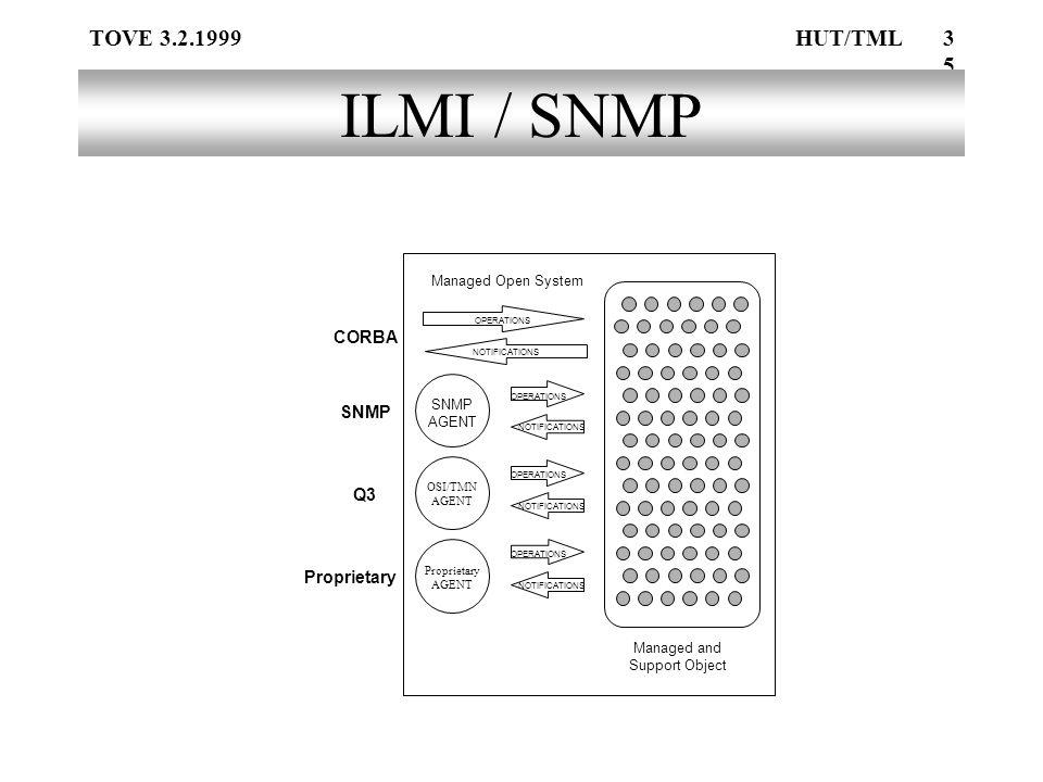 TOVE 3.2.1999HUT/TML35 ILMI / SNMP