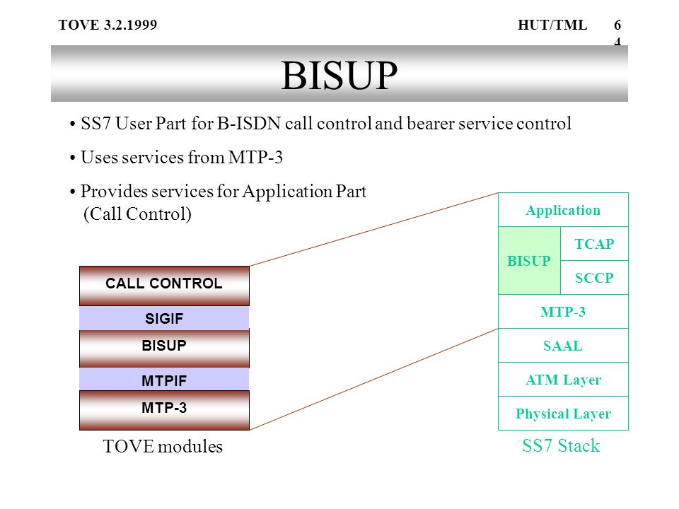 TOVE 3.2.1999HUT/TML64 BISUP SS7 User Part for B-ISDN call control and bearer service control Uses services from MTP-3 Provides services for Application Part (Call Control) Application TCAP SCCP MTP-3 SAAL ATM Layer Physical Layer BISUP SS7 Stack BISUP SIGIF CALL CONTROL MTPIF MTP-3 TOVE modules