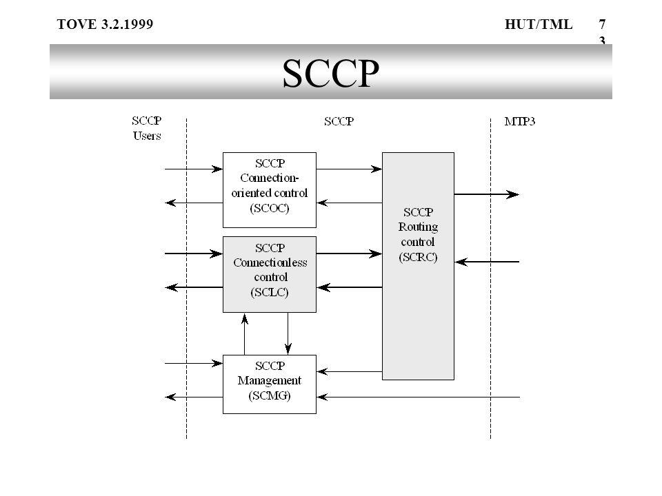 TOVE 3.2.1999HUT/TML73 SCCP