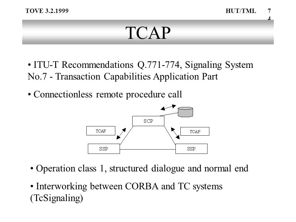 TOVE 3.2.1999HUT/TML74 TCAP ITU-T Recommendations Q.771-774, Signaling System No.7 - Transaction Capabilities Application Part Connectionless remote procedure call Operation class 1, structured dialogue and normal end Interworking between CORBA and TC systems (TcSignaling)