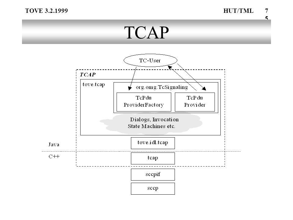 TOVE 3.2.1999HUT/TML75 TCAP