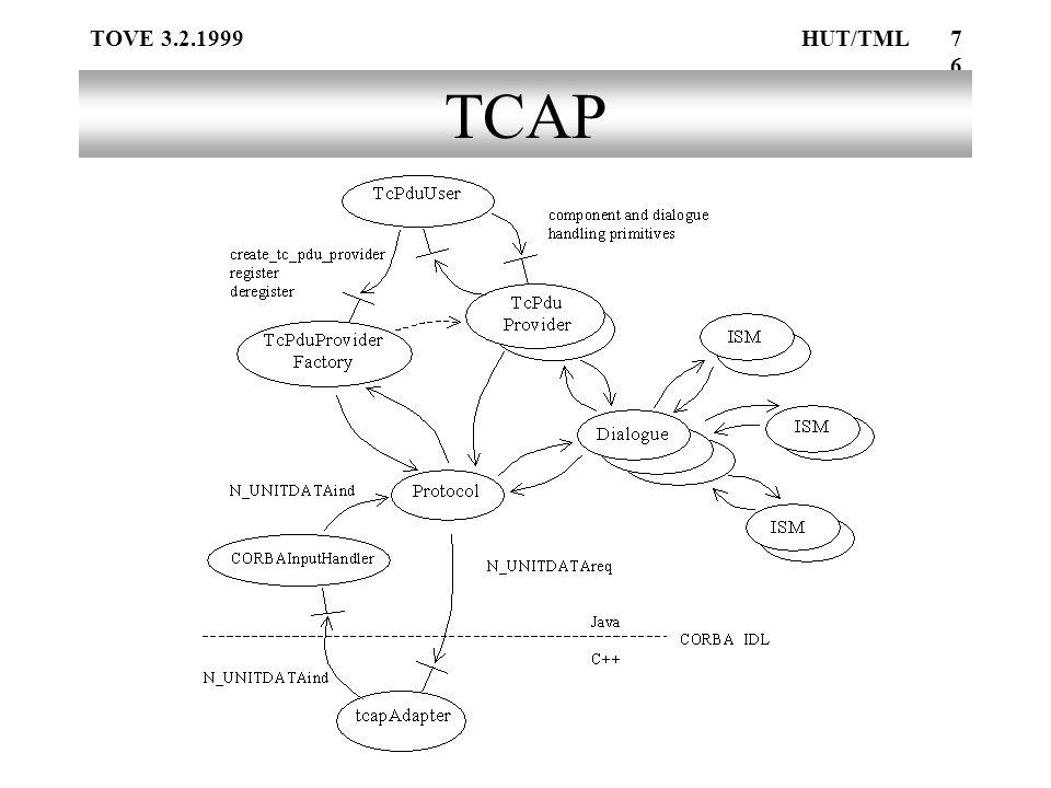 TOVE 3.2.1999HUT/TML76 TCAP