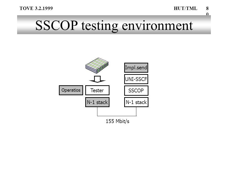 TOVE 3.2.1999HUT/TML80 SSCOP testing environment Tester N-1 stack SSCOP N-1 stack UNI-SSCF Impl.send 155 Mbit/s Operatios