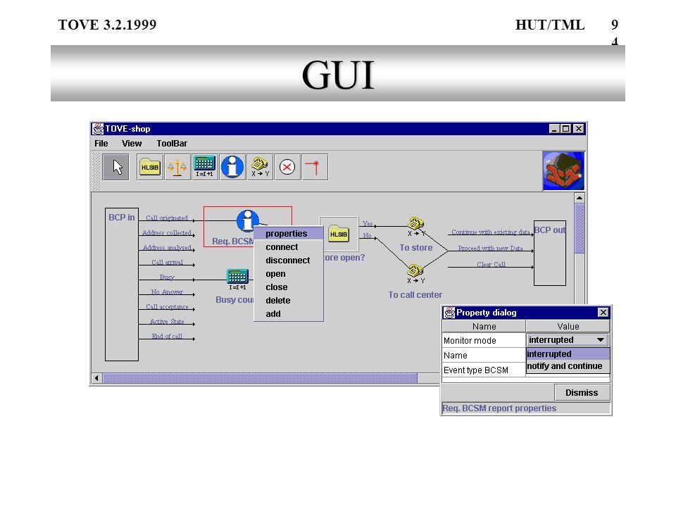 TOVE 3.2.1999HUT/TML94 GUI