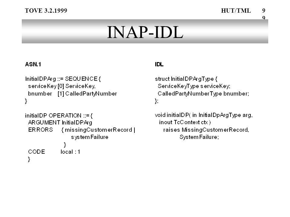 TOVE 3.2.1999HUT/TML99 INAP-IDL