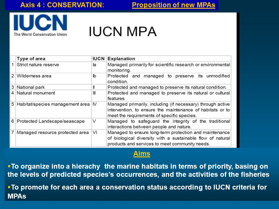 Axis 4 : CONSERVATION: Proposition of new MPAs Aims  To organize into a hierachy the marine habitats in terms of priority, basing on the levels of predicted species's occurrences, and the activities of the fisheries  To promote for each area a conservation status according to IUCN criteria for MPAs