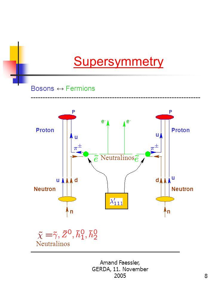 Amand Faessler, GERDA, 11. November 20057 l/r P ν P n n light ν heavy N Neutrinos l/r L/R