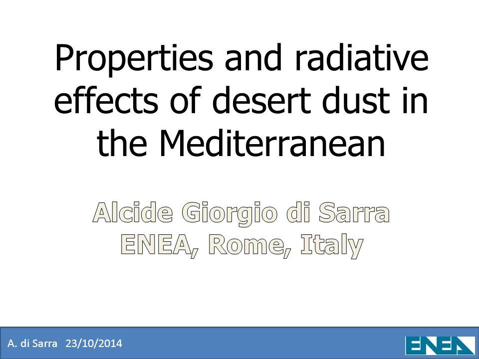 Surface direct radiative forcing Haanpanala et al., 2012 SHAPE