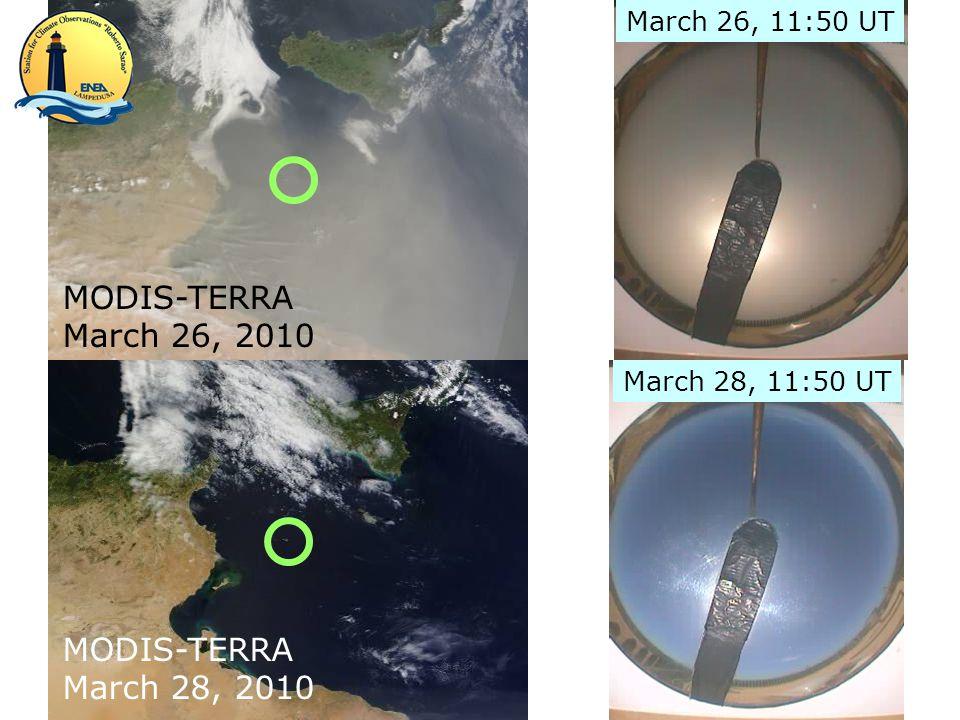 MODIS-TERRA March 26, 2010 MODIS-TERRA March 28, 2010 March 26, 11:50 UT March 28, 11:50 UT