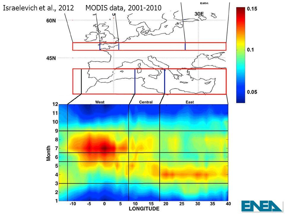 Israelevich et al., 2012 MODIS data, 2001-2010