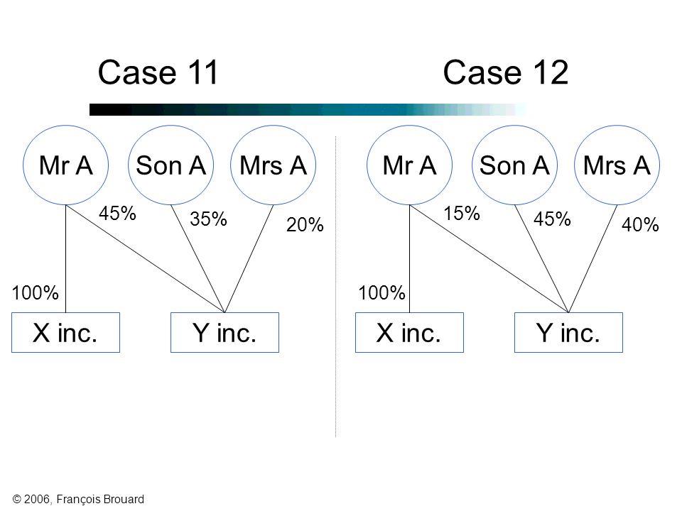 © 2006, François Brouard Y inc.X inc. 35% 20% Mrs AMr A 100% Case 11Case 12 Son A 45% Y inc.X inc.
