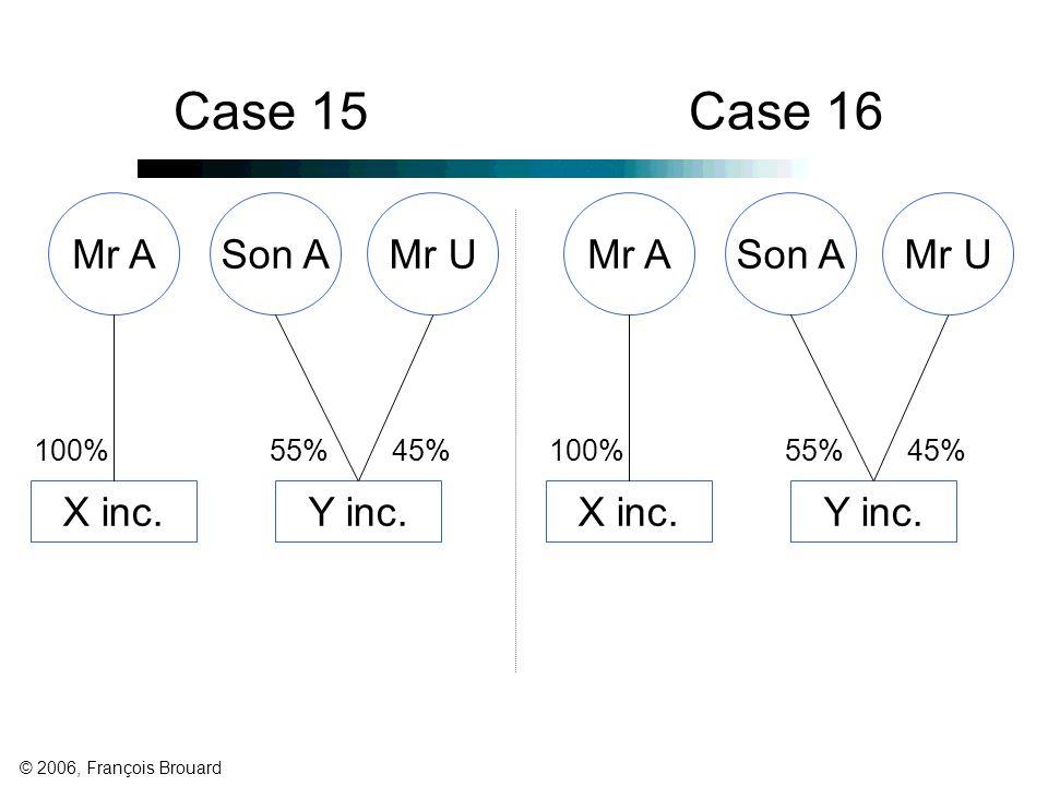 © 2006, François Brouard Y inc.X inc. 55%45% Mr UMr A 100% Case 15Case 16 Son A Y inc.X inc.