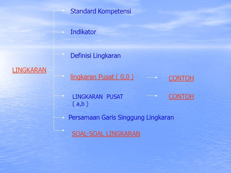 LINGKARAN Indikator Standard Kompetensi Definisi Lingkaran lingkaran Pusat ( 0,0 ) LINGKARAN PUSAT ( a,b ) Persamaan Garis Singgung Lingkaran CONTOH SOAL-SOAL LINGKARAN