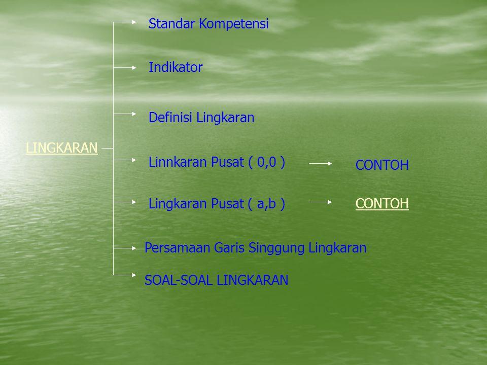 LINGKARAN Indikator Standar Kompetensi Definisi Lingkaran Linnkaran Pusat ( 0,0 ) Lingkaran Pusat ( a,b ) Persamaan Garis Singgung Lingkaran CONTOH SOAL-SOAL LINGKARAN