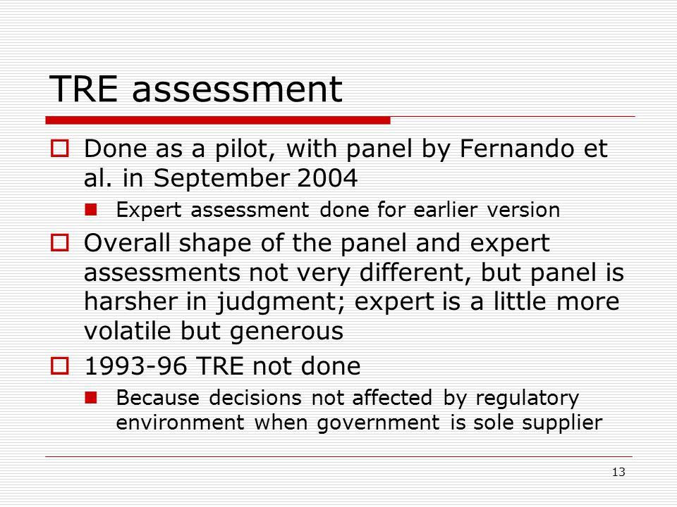 13 TRE assessment  Done as a pilot, with panel by Fernando et al.