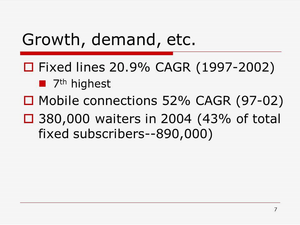 7 Growth, demand, etc.