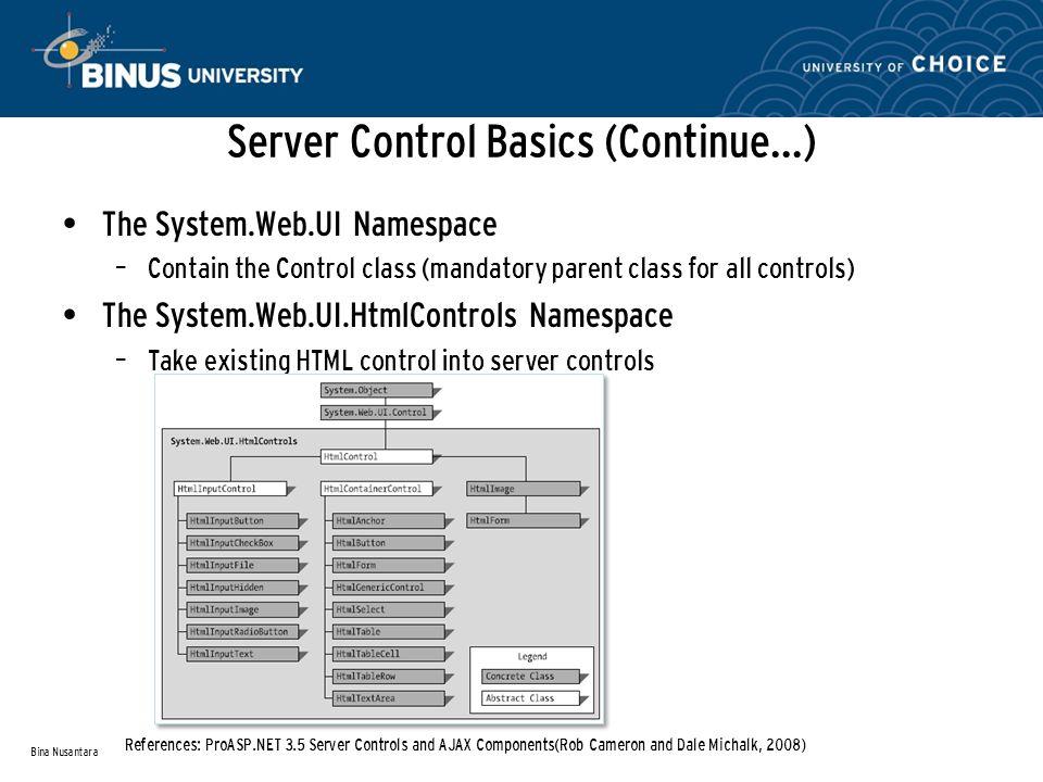 Server Control Basics (Continue…) The System.Web.UI Namespace – Contain the Control class (mandatory parent class for all controls) The System.Web.UI.