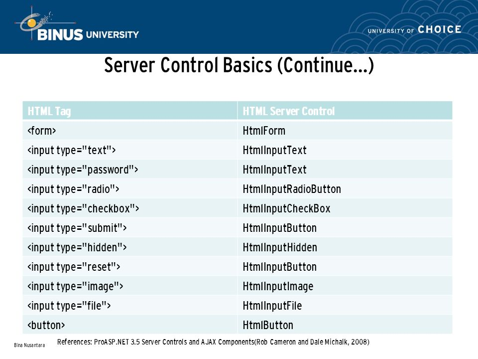 Server Control Basics (Continue…) HTML TagHTML Server Control HtmlForm HtmlInputText HtmlInputText HtmlInputRadioButton HtmlInputCheckBox HtmlInputButton HtmlInputHidden HtmlInputButton HtmlInputImage HtmlInputFile HtmlButton Bina Nusantara References: ProASP.NET 3.5 Server Controls and AJAX Components(Rob Cameron and Dale Michalk, 2008)