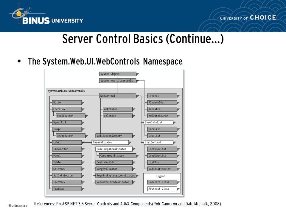 Server Control Basics (Continue…) Bina Nusantara References: ProASP.NET 3.5 Server Controls and AJAX Components(Rob Cameron and Dale Michalk, 2008) The System.Web.UI.WebControls Namespace
