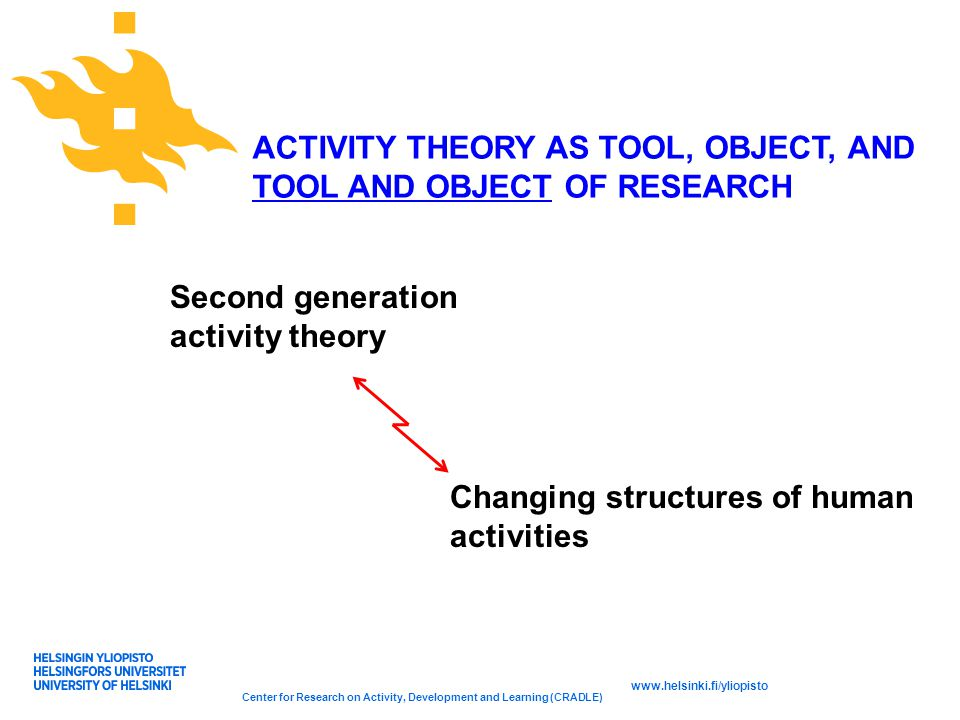 www.helsinki.fi/yliopisto Center for Research on Activity, Development and Learning (CRADLE) Second generation activity theory Changing structures of human activities ACTIVITY THEORY AS TOOL, OBJECT, AND TOOL AND OBJECT OF RESEARCH