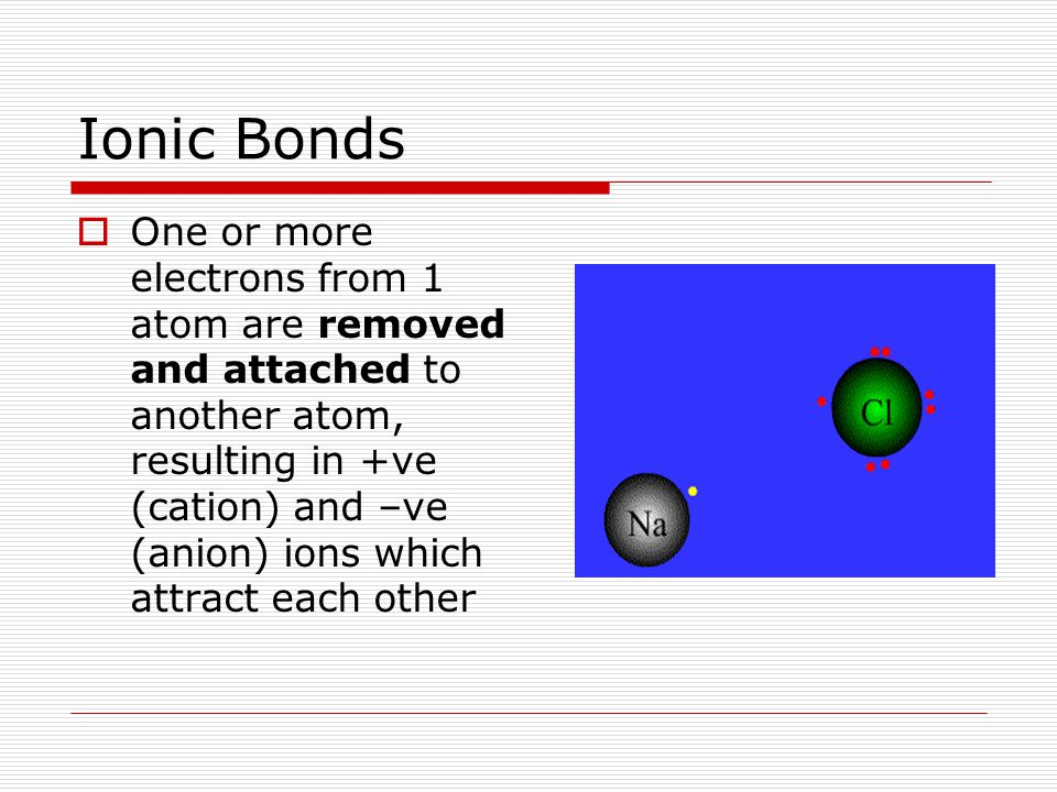 Ionic Bonds  One or more electrons from 1 atom are removed and attached to another atom, resulting in +ve (cation) and –ve (anion) ions which attract each other