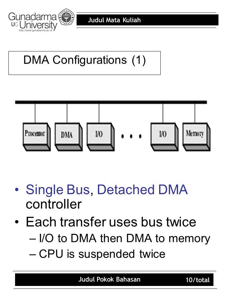 Judul Mata Kuliah Judul Pokok Bahasan 10/total Single Bus, Detached DMA controller Each transfer uses bus twice –I/O to DMA then DMA to memory –CPU is