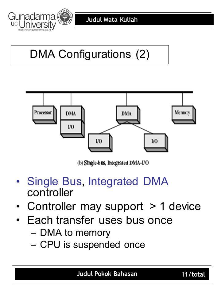 Judul Mata Kuliah Judul Pokok Bahasan 11/total Single Bus, Integrated DMA controller Controller may support > 1 device Each transfer uses bus once –DM