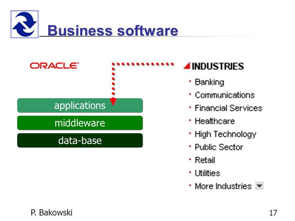 P. Bakowski 17 Business software data-base middleware applications
