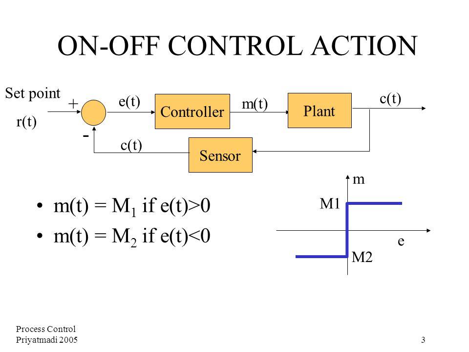 Process Control Priyatmadi 2005 3 ON-OFF CONTROL ACTION m(t) = M 1 if e(t)>0 m(t) = M 2 if e(t)<0 Plant Controller Sensor + - Set point r(t) m(t) e(t) c(t) e m M1 M2