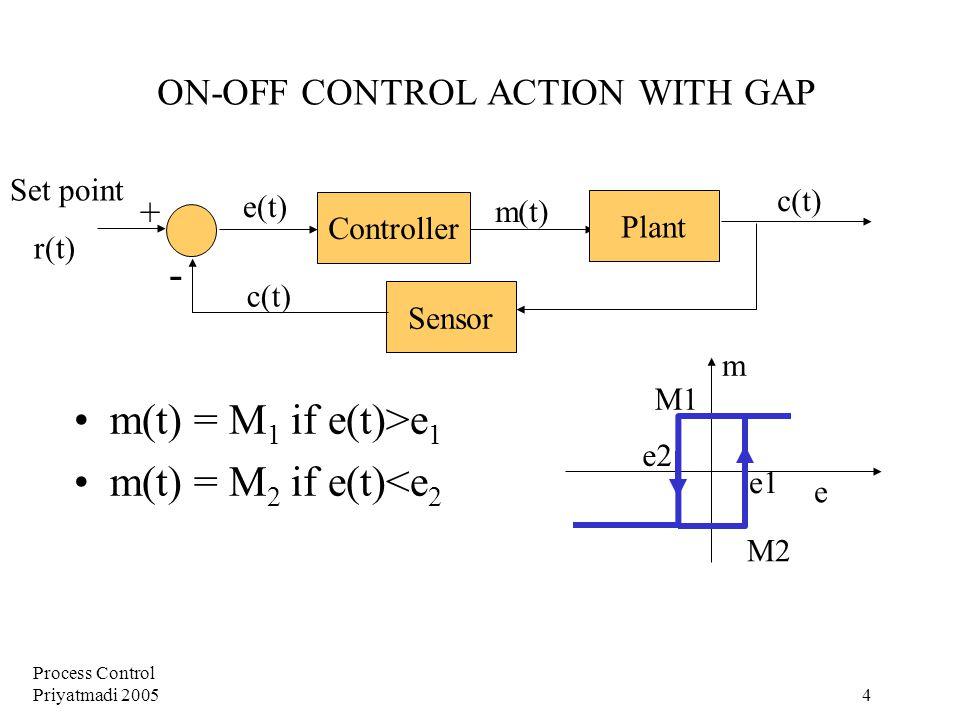Process Control Priyatmadi 2005 4 ON-OFF CONTROL ACTION WITH GAP m(t) = M 1 if e(t)>e 1 m(t) = M 2 if e(t)<e 2 Plant Controller Sensor + - Set point r(t) m(t) e(t) c(t) m e M1 M2 e1 e2