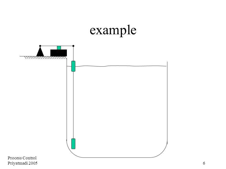 Process Control Priyatmadi 2005 6 example