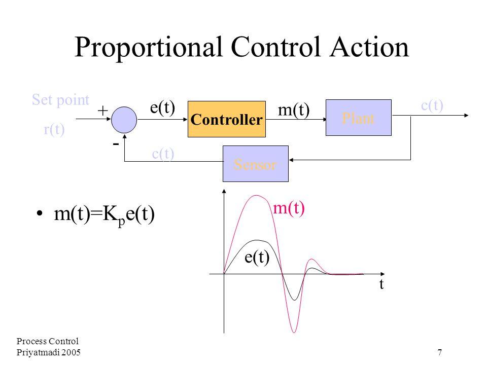 Process Control Priyatmadi 2005 7 Proportional Control Action m(t)=K p e(t) Plant Controller Sensor + - Set point r(t) m(t) e(t) c(t) e(t) m(t) t
