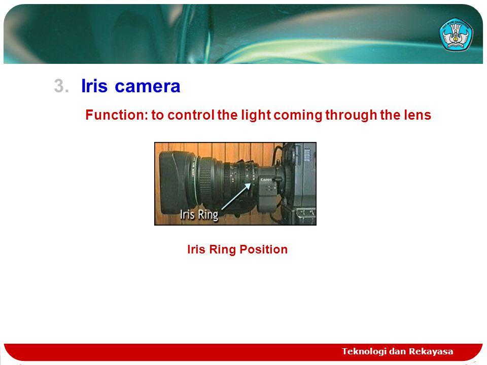 3.Iris camera Function: to control the light coming through the lens Teknologi dan Rekayasa Iris Ring Position