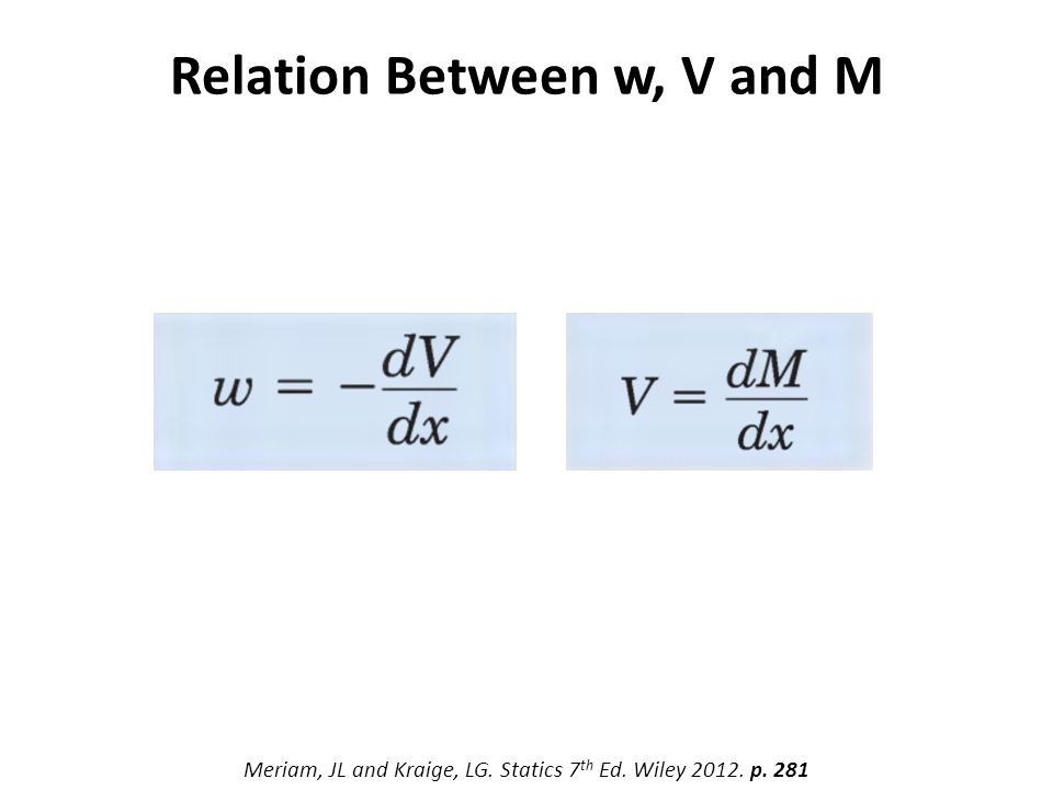 Relation Between w, V and M Meriam, JL and Kraige, LG. Statics 7 th Ed. Wiley 2012. p. 281