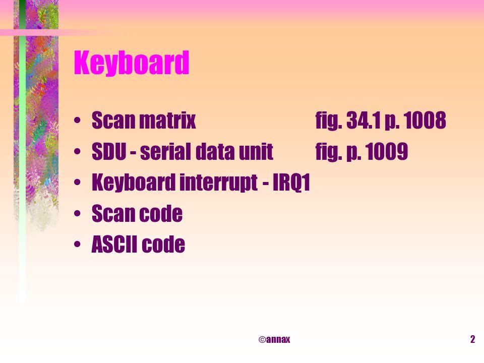 ©annax2 Keyboard Scan matrix fig. 34.1 p. 1008 SDU - serial data unitfig.