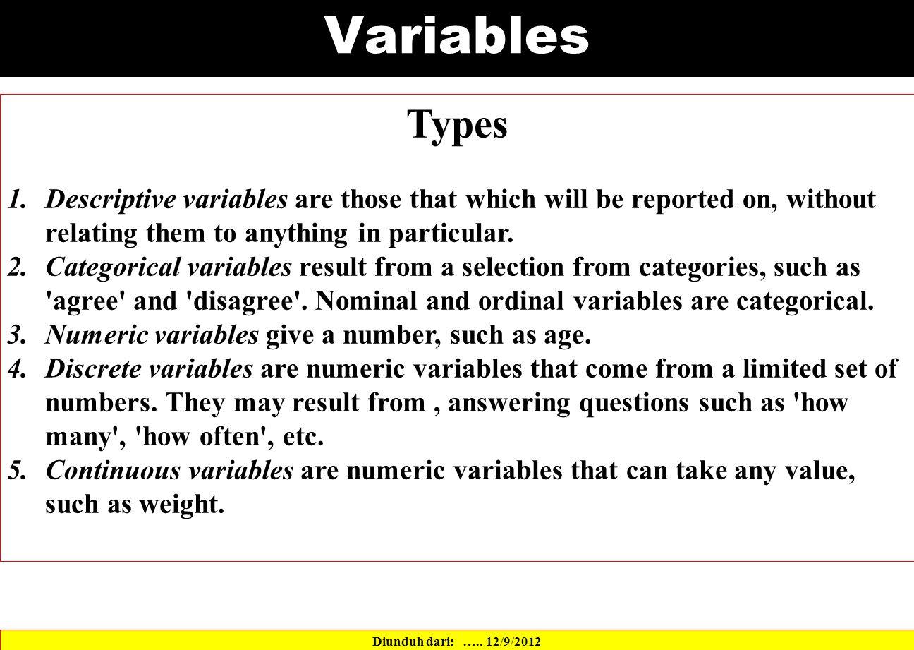 Variables Diunduh dari: …..