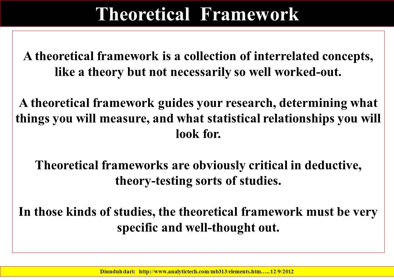 Theoretical Framework Diunduh dari: http://www.analytictech.com/mb313/elements.htm…..