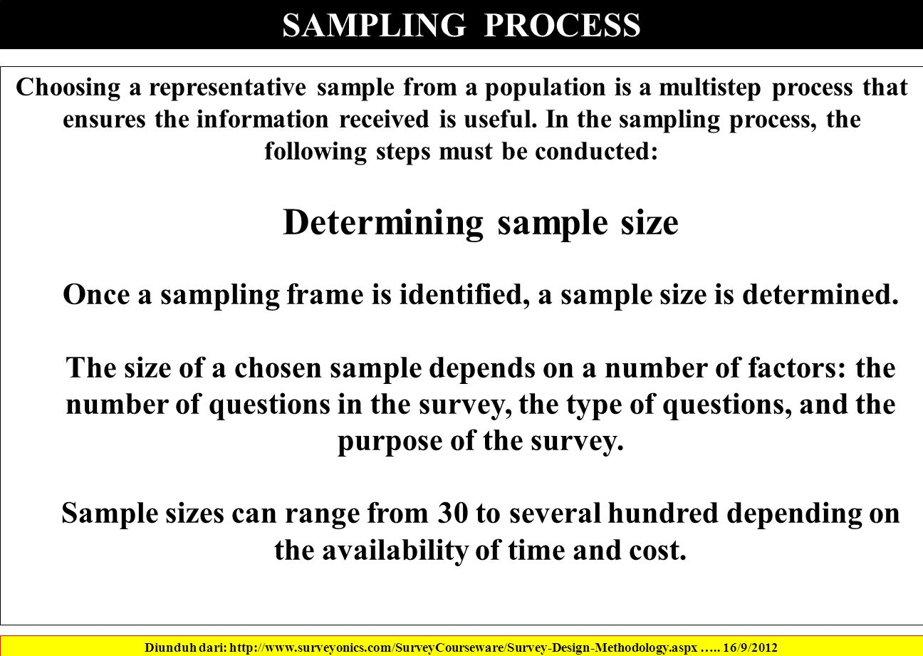 SAMPLING PROCESS Choosing a representative sample from a population is a multistep process that ensures the information received is useful.
